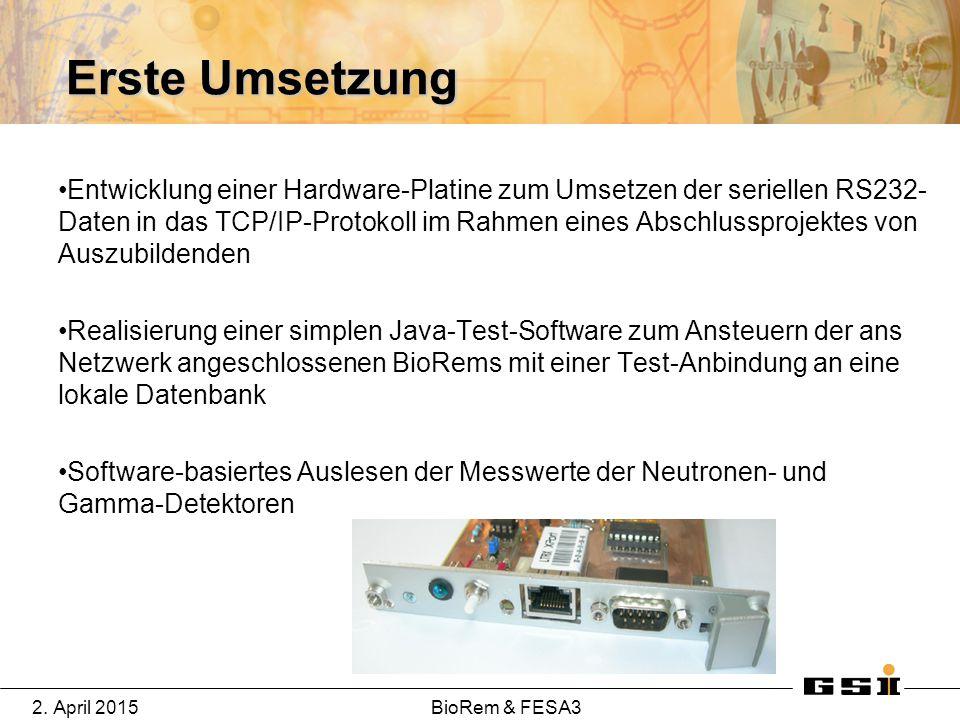 2. April 2015BioRem & FESA3 Erste Umsetzung Entwicklung einer Hardware-Platine zum Umsetzen der seriellen RS232- Daten in das TCP/IP-Protokoll im Rahm