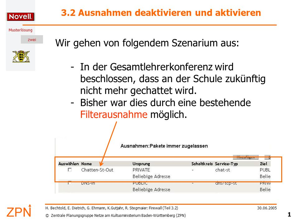 © Zentrale Planungsgruppe Netze am Kultusministerium Baden-Württemberg (ZPN) Musterlösung 30.06.2005 1 H.