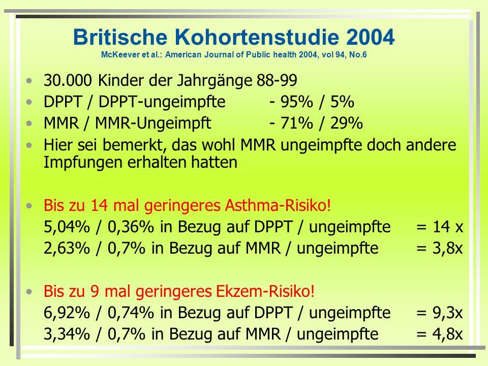 DDR: Trotz Impfpflicht weniger Allergien? Weniger Allergien, trotz jahrelanger Impfpflicht! Auch für Keuchhusten gab es eine Impfpflicht! 1999 Sachsen