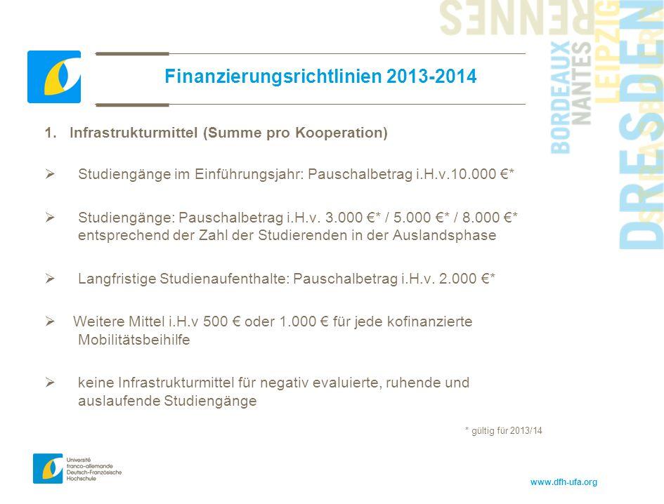 www.dfh-ufa.org Finanzierungsrichtlinien 2013-2014 1.Infrastrukturmittel (Summe pro Kooperation)  Studiengänge im Einführungsjahr: Pauschalbetrag i.H