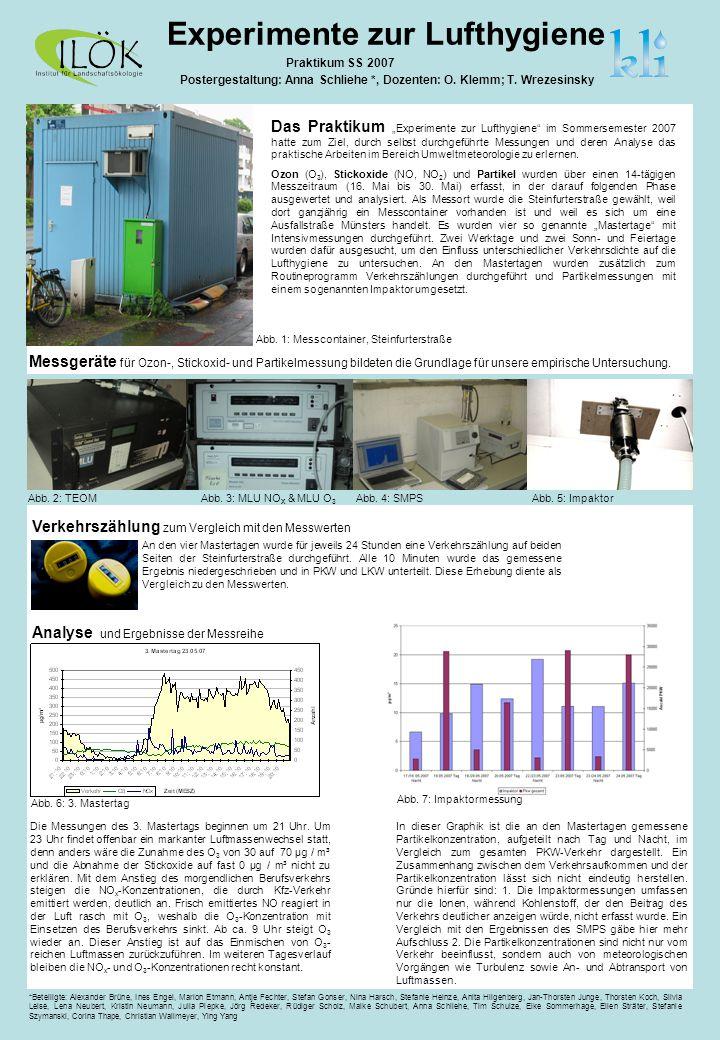 Experimente zur Lufthygiene Praktikum SS 2007 Postergestaltung: Anna Schliehe *, Dozenten: O.