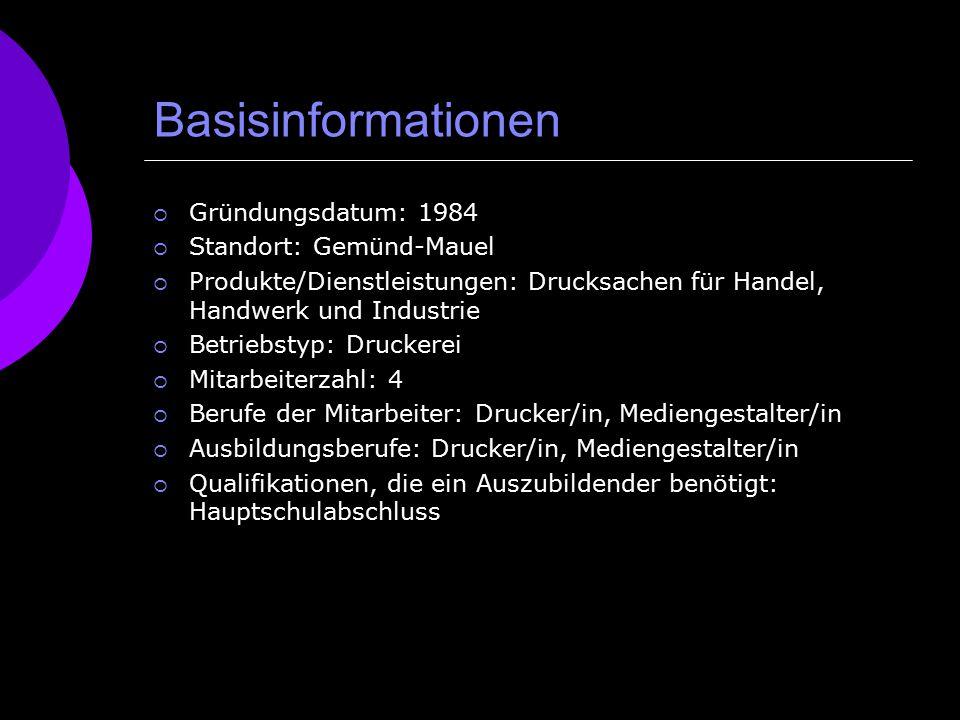 Basisinformationen  Gründungsdatum: 1984  Standort: Gemünd-Mauel  Produkte/Dienstleistungen: Drucksachen für Handel, Handwerk und Industrie  Betri