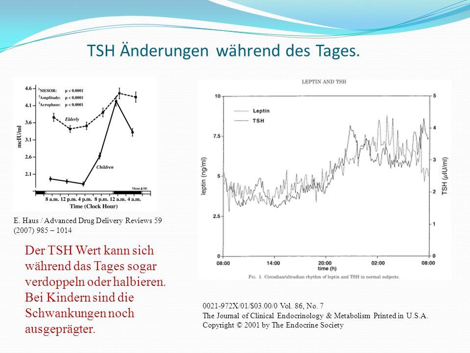 TSH Änderungen während des Tages. Der TSH Wert kann sich während das Tages sogar verdoppeln oder halbieren. Bei Kindern sind die Schwankungen noch aus