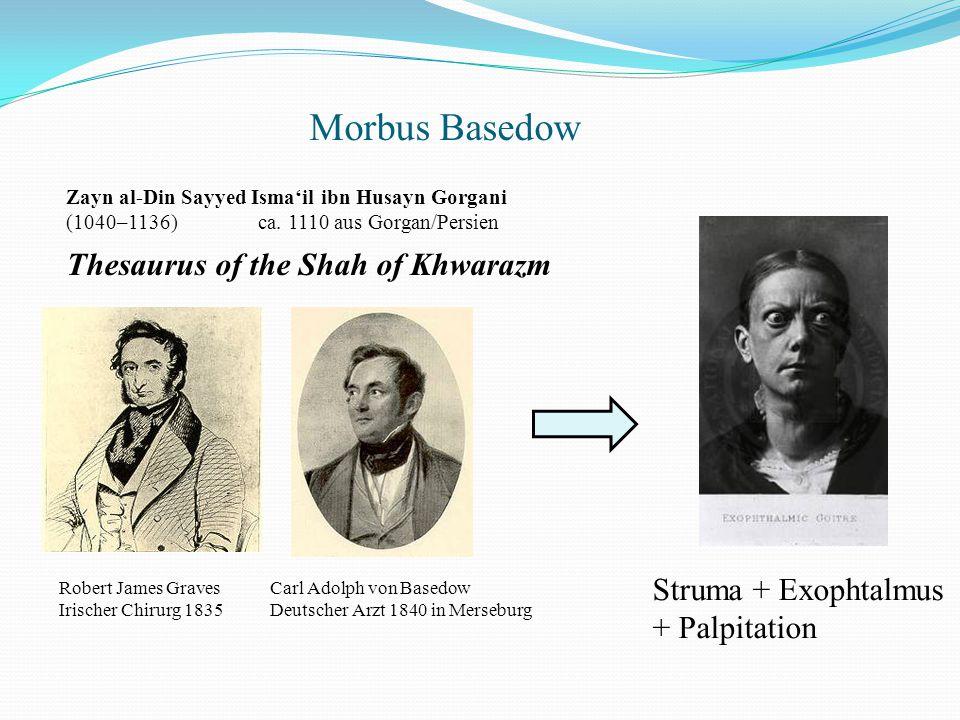 Morbus Basedow Carl Adolph von Basedow Deutscher Arzt 1840 in Merseburg Robert James Graves Irischer Chirurg 1835 Zayn al-Din Sayyed Isma'il ibn Husay