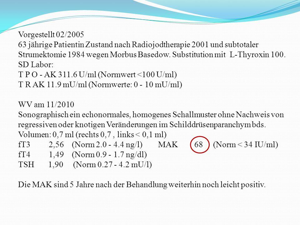 Vorgestellt 02/2005 63 jährige Patientin Zustand nach Radiojodtherapie 2001 und subtotaler Strumektomie 1984 wegen Morbus Basedow. Substitution mit L-