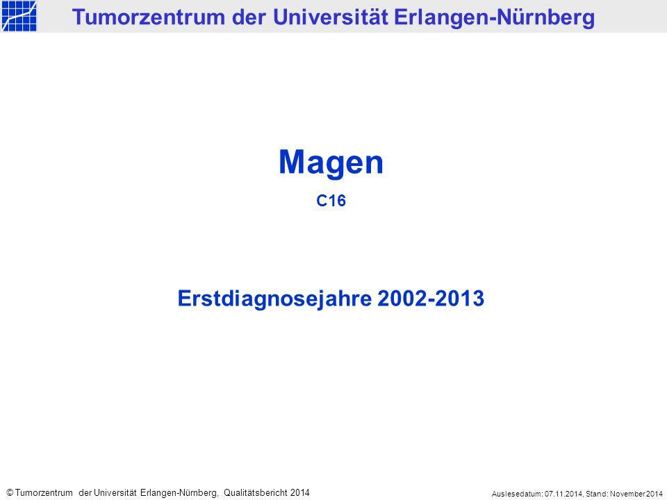 Magen C16 Erstdiagnosejahre 2002-2013 Tumorzentrum der Universität Erlangen-Nürnberg © Tumorzentrum der Universität Erlangen-Nürnberg, Qualitätsbericht 2014 Auslesedatum: 07.11.2014, Stand: November 2014