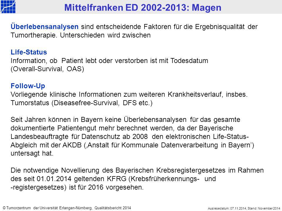 Mittelfranken ED 2002-2013: Magen Auslesedatum: 07.11.2014, Stand: November 2014 © Tumorzentrum der Universität Erlangen-Nürnberg, Qualitätsbericht 2014 Überlebensanalysen sind entscheidende Faktoren für die Ergebnisqualität der Tumortherapie.