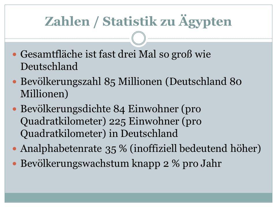 Zahlen / Statistik zu Ägypten Gesamtfläche ist fast drei Mal so groß wie Deutschland Bevölkerungszahl 85 Millionen (Deutschland 80 Millionen) Bevölker