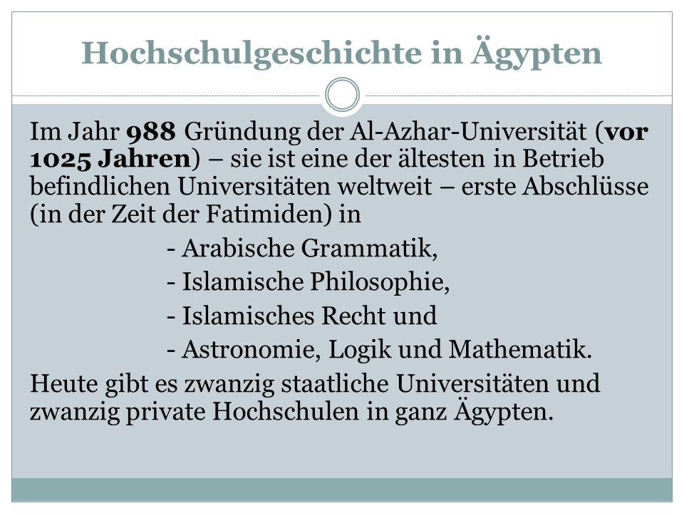 Hochschulgeschichte in Ägypten Im Jahr 988 Gründung der Al-Azhar-Universität (vor 1025 Jahren) – sie ist eine der ältesten in Betrieb befindlichen Uni