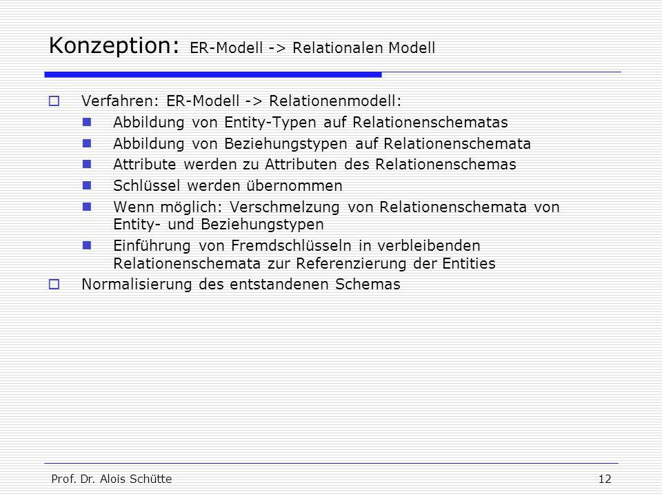 Prof. Dr. Alois Schütte12 Konzeption: ER-Modell -> Relationalen Modell  Verfahren: ER-Modell -> Relationenmodell: Abbildung von Entity-Typen auf Rela