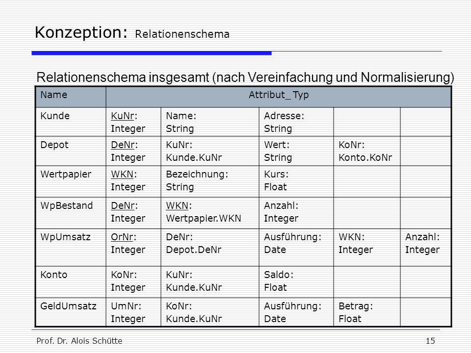 Prof. Dr. Alois Schütte15 Konzeption: Relationenschema NameAttribut_ Typ KundeKuNr: Integer Name: String Adresse: String DepotDeNr: Integer KuNr: Kund