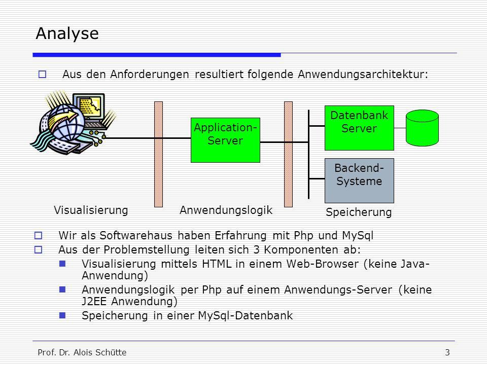 Prof. Dr. Alois Schütte3 Analyse  Wir als Softwarehaus haben Erfahrung mit Php und MySql  Aus der Problemstellung leiten sich 3 Komponenten ab: Visu