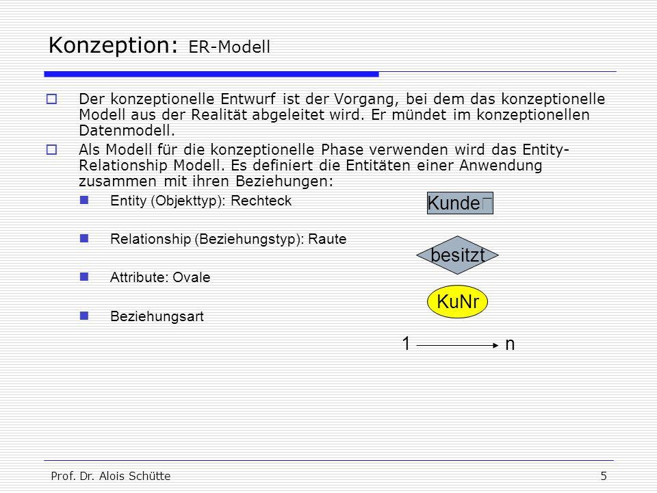 Prof. Dr. Alois Schütte5 Konzeption: ER-Modell  Der konzeptionelle Entwurf ist der Vorgang, bei dem das konzeptionelle Modell aus der Realität abgele