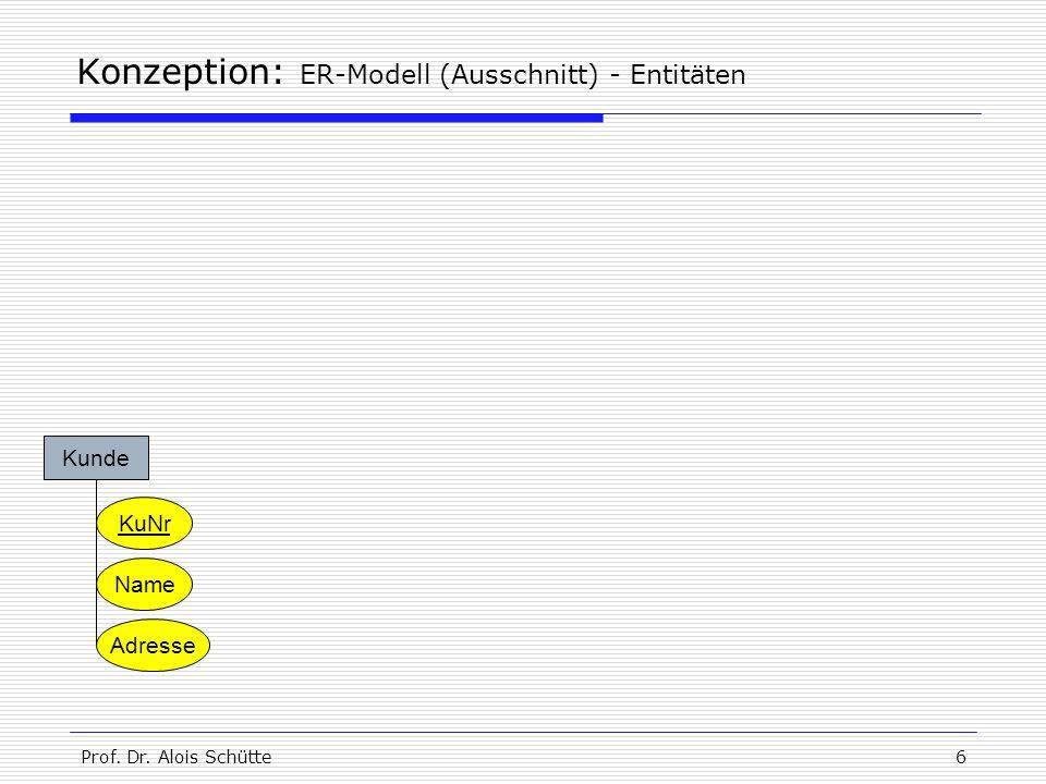 Prof. Dr. Alois Schütte6 Konzeption: ER-Modell (Ausschnitt) - Entitäten Kunde KuNr Name Adresse
