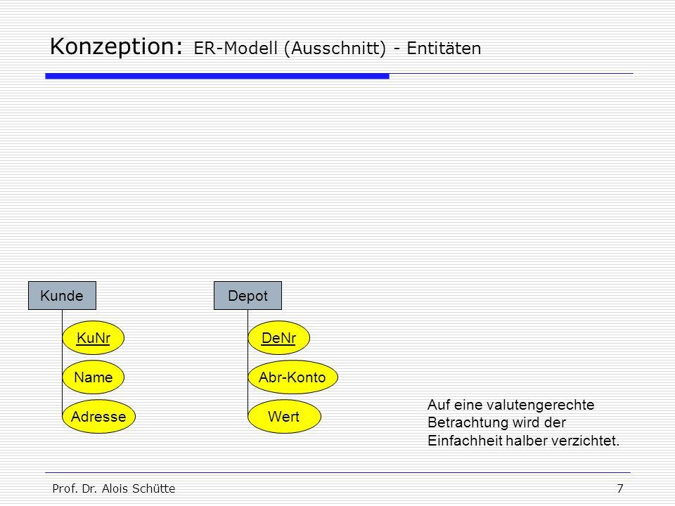 Prof. Dr. Alois Schütte7 Konzeption: ER-Modell (Ausschnitt) - Entitäten Kunde KuNr Name Adresse Depot DeNr Abr-Konto Wert Auf eine valutengerechte Bet