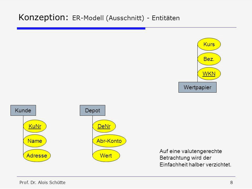Prof. Dr. Alois Schütte8 Konzeption: ER-Modell (Ausschnitt) - Entitäten KundeDepot KuNr Name Adresse DeNr Abr-Konto Wert Wertpapier WKN Kurs Bez. Auf
