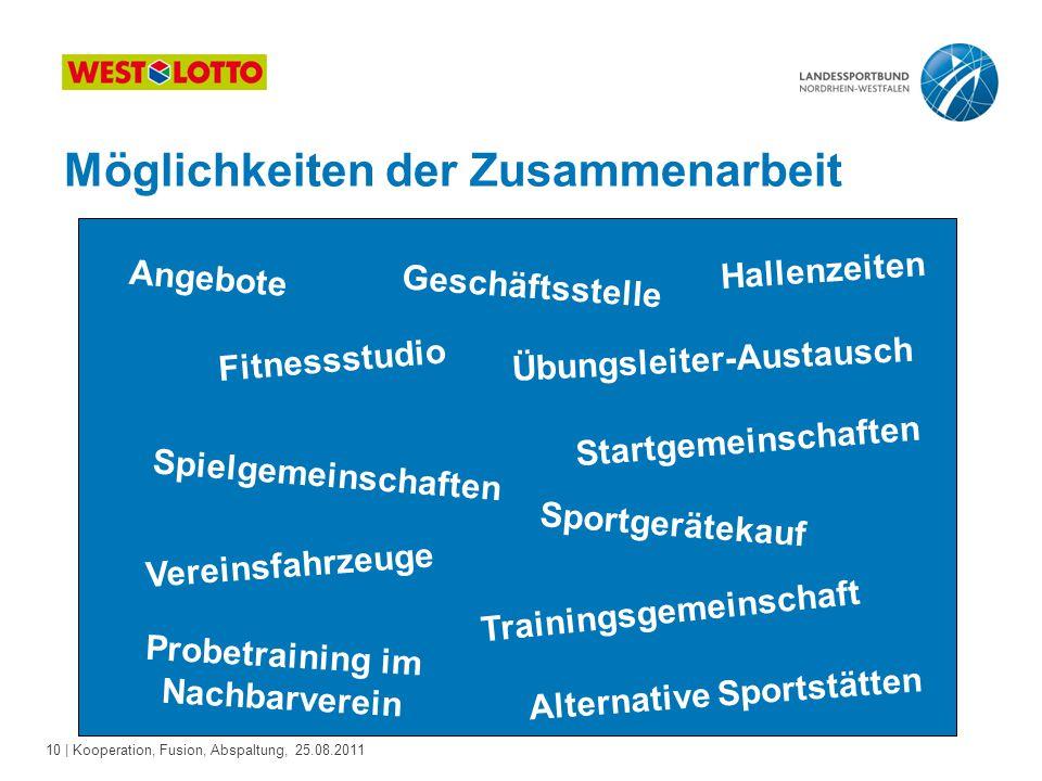 10 | Kooperation, Fusion, Abspaltung, 25.08.2011 Möglichkeiten der Zusammenarbeit Angebote Fitnessstudio Übungsleiter-Austausch Spielgemeinschaften Al