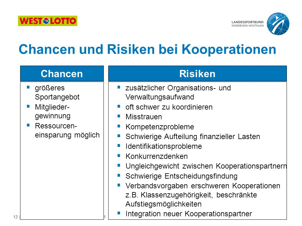 13 | Kooperation, Fusion, Abspaltung, 25.08.2011 Chancen und Risiken bei Kooperationen  zusätzlicher Organisations- und Verwaltungsaufwand  oft schw
