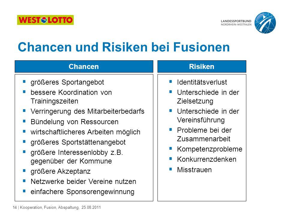 14 | Kooperation, Fusion, Abspaltung, 25.08.2011 Chancen und Risiken bei Fusionen  größeres Sportangebot  bessere Koordination von Trainingszeiten 