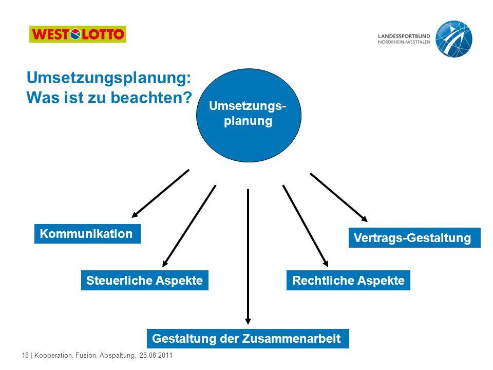 18 | Kooperation, Fusion, Abspaltung, 25.08.2011 Umsetzungsplanung: Was ist zu beachten? Kommunikation Vertrags-Gestaltung Rechtliche Aspekte Gestaltu