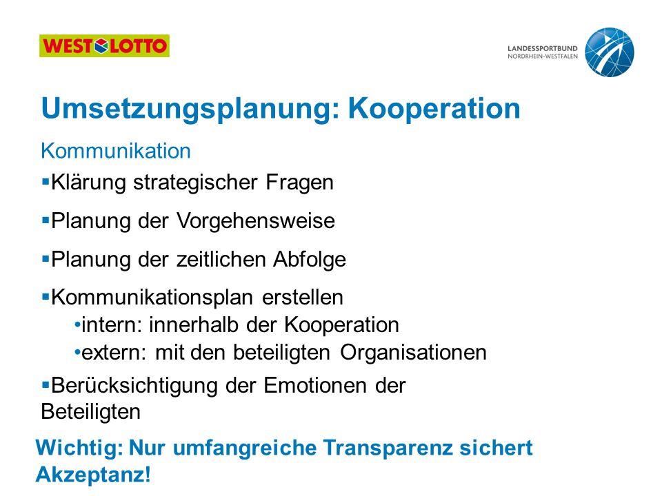 19 | Kooperation, Fusion, Abspaltung, 25.08.2011 Umsetzungsplanung: Kooperation Kommunikation  Klärung strategischer Fragen  Planung der Vorgehenswe