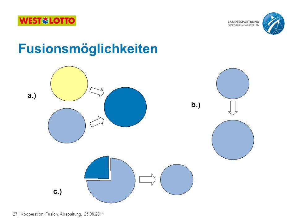 27 | Kooperation, Fusion, Abspaltung, 25.08.2011 Fusionsmöglichkeiten a.) b.) c.)