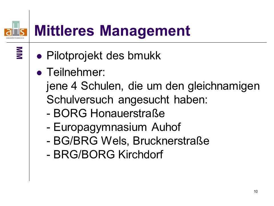 10 Mittleres Management Pilotprojekt des bmukk Teilnehmer: jene 4 Schulen, die um den gleichnamigen Schulversuch angesucht haben: - BORG Honauerstraße - Europagymnasium Auhof - BG/BRG Wels, Brucknerstraße - BRG/BORG Kirchdorf MM