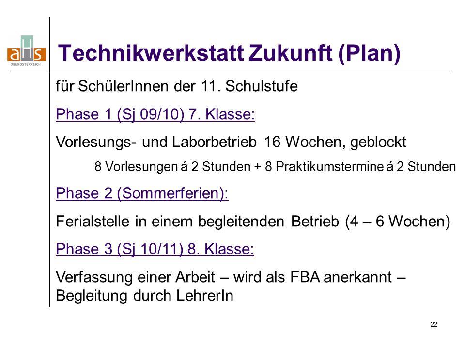 22 Technikwerkstatt Zukunft (Plan) für SchülerInnen der 11.