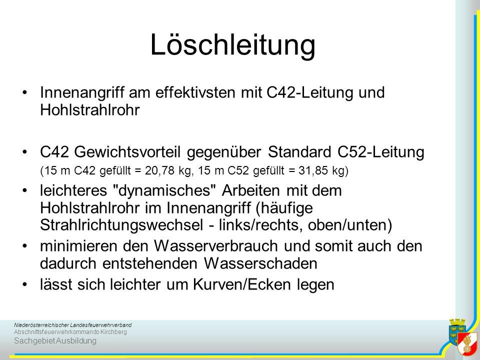 Niederösterreichischer Landesfeuerwehrverband Abschnittsfeuerwehrkommando Kirchberg Sachgebiet Ausbildung Löschleitung Innenangriff am effektivsten mi