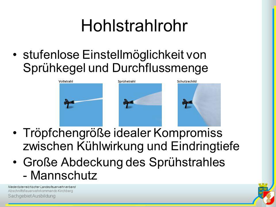 Niederösterreichischer Landesfeuerwehrverband Abschnittsfeuerwehrkommando Kirchberg Sachgebiet Ausbildung stufenlose Einstellmöglichkeit von Sprühkege
