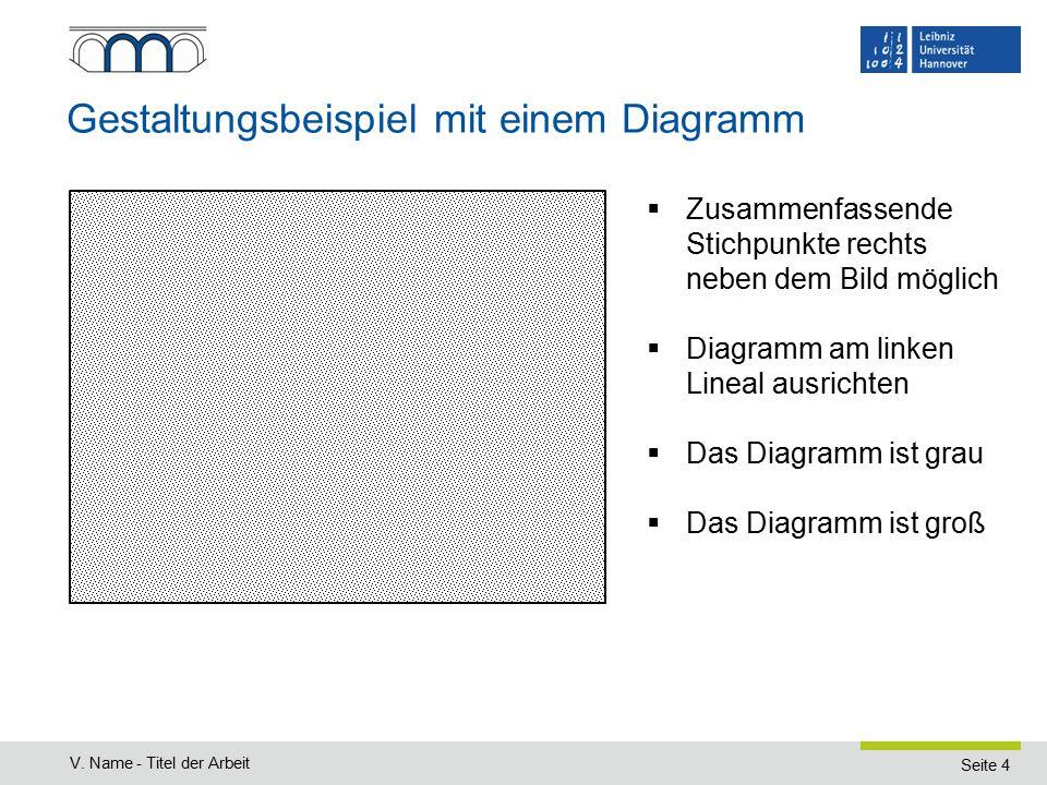 Seite 4 V. Name - Titel der Arbeit  Zusammenfassende Stichpunkte rechts neben dem Bild möglich  Diagramm am linken Lineal ausrichten  Das Diagramm