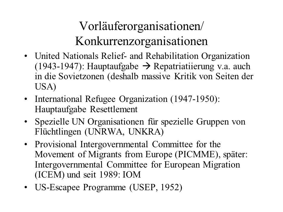 Vorläuferorganisationen/ Konkurrenzorganisationen United Nationals Relief- and Rehabilitation Organization (1943-1947): Hauptaufgabe  Repatriatiierun