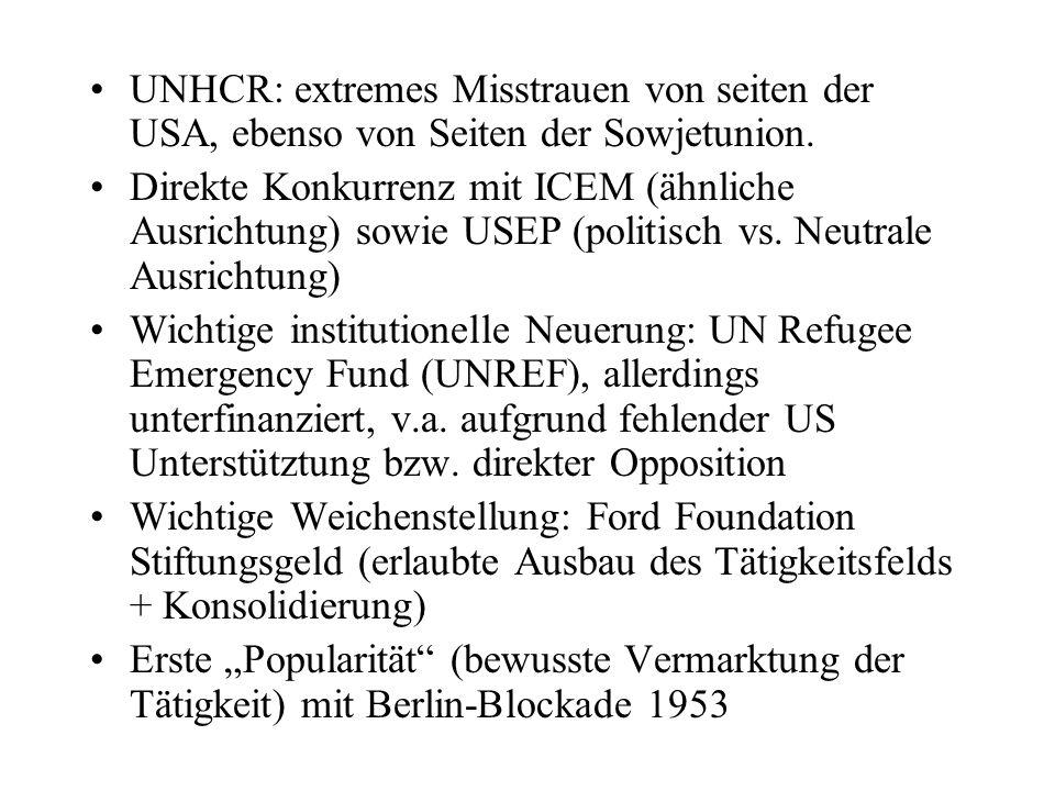 UNHCR: extremes Misstrauen von seiten der USA, ebenso von Seiten der Sowjetunion. Direkte Konkurrenz mit ICEM (ähnliche Ausrichtung) sowie USEP (polit