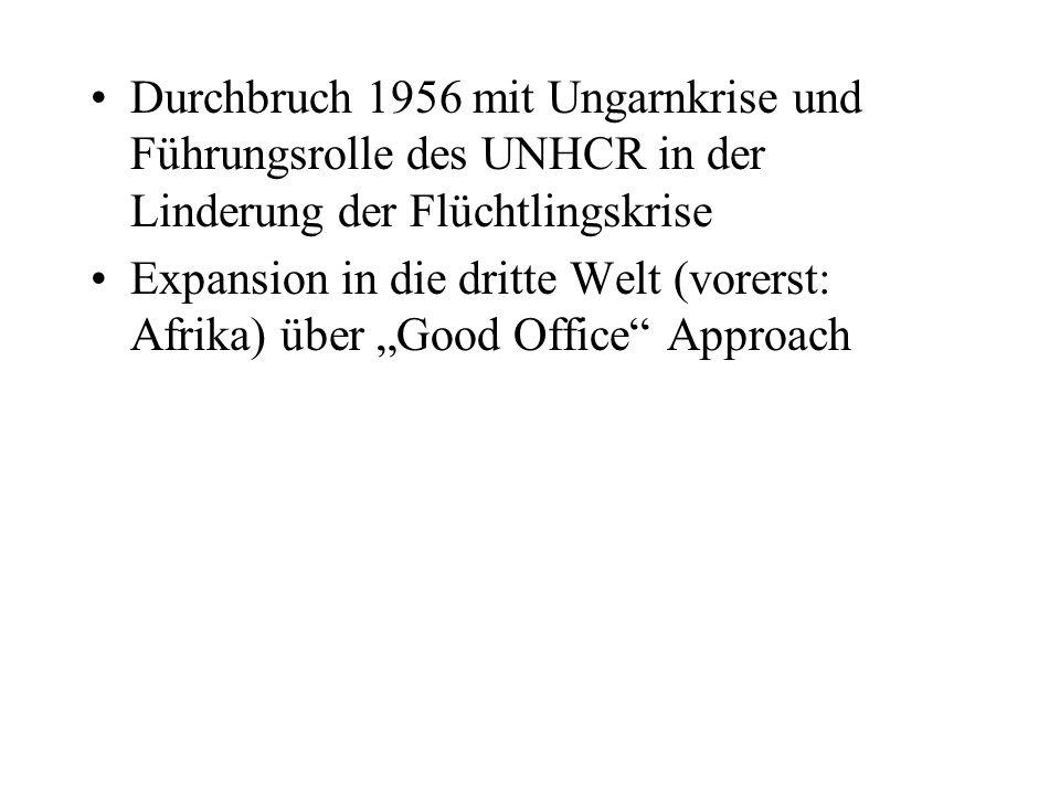 Durchbruch 1956 mit Ungarnkrise und Führungsrolle des UNHCR in der Linderung der Flüchtlingskrise Expansion in die dritte Welt (vorerst: Afrika) über