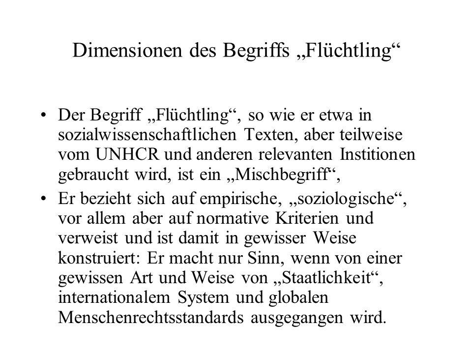 """Dimensionen des Begriffs """"Flüchtling"""" Der Begriff """"Flüchtling"""", so wie er etwa in sozialwissenschaftlichen Texten, aber teilweise vom UNHCR und andere"""