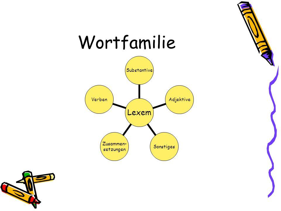 Wortfamilie Lexem SubstantiveAdjektiveSonstiges Zusammen- setzungen Verben