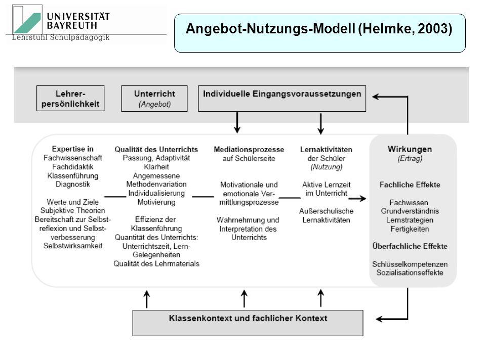 Angebot-Nutzungs-Modell (Helmke, 2003)