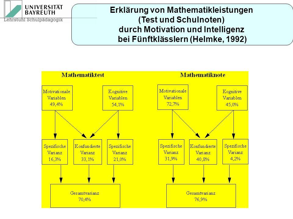 Erklärung von Mathematikleistungen (Test und Schulnoten) durch Motivation und Intelligenz bei Fünftklässlern (Helmke, 1992)