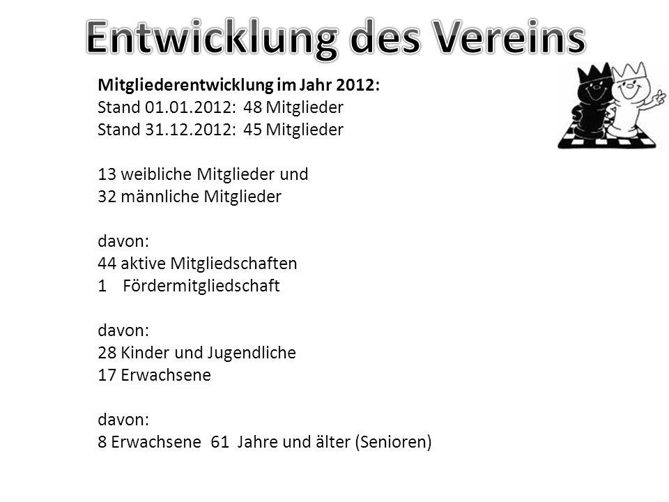 Schulschach-AG in der Grund- u. Ganztagsschule St. Martin Ochtendung Grillabend bei Matthias