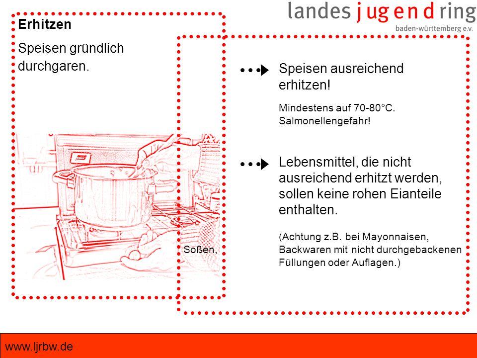 www.ljrbw.de Erhitzen Speisen gründlich durchgaren.
