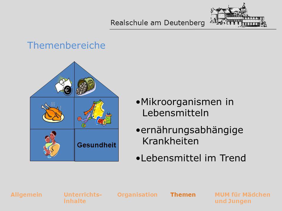 Realschule am Deutenberg AllgemeinUnterrichts- inhalte OrganisationThemenMUM für Mädchen und Jungen Themenbereiche Soziales Esskultur Soziale Einrichtungen Umwelteinflüsse bewältigen Leben in der Familie