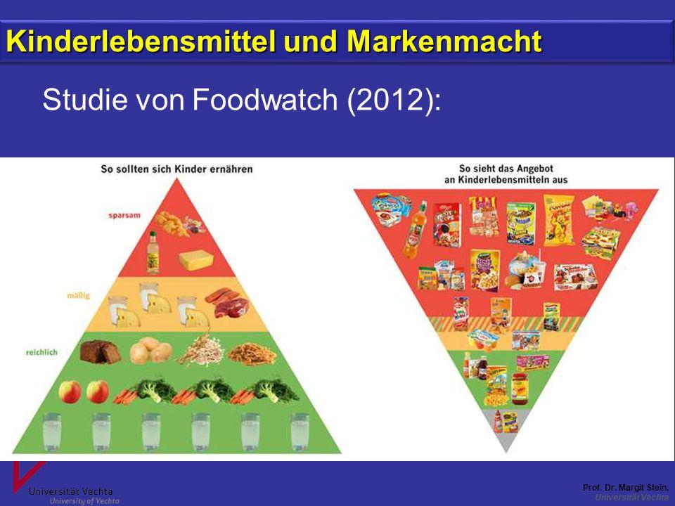 Prof. Dr. Margit Stein, Universität Vechta Kinderlebensmittel und Markenmacht Studie von Foodwatch (2012):