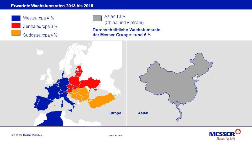 Messer 24 - 2014 AsienEuropa Erwartete Wachstumsraten 2013 bis 2018 Westeuropa 4 % Zentraleuropa 3 % Südosteuropa 4 % Asien 10 % (China und Vietnam) D