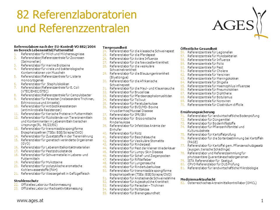 www.ages.at 82 Referenzlaboratorien und Referenzzentralen Referenzlabore nach der EU-Kontroll-VO 882/2004 im Bereich Lebensmittel/Futtermittel 1.Referenzlabor für Milch und Milcherzeugnisse 2.Referenzlabor/Referenzzentrale für Zoonosen (Salmonellen) 3.Referenzlabor für marine Biotoxine 4.Referenzlabor für virale und bakteriologische Kontaminationen von Muscheln 5.Referenzlabor/Referenzzentrale für Listeria monocytogenes 6.Referenzlabor für Staphylokokken 7.Referenzlabor/Referenzzentrale für E.