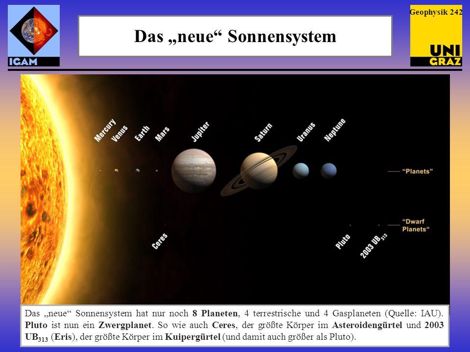 """Das """"neue"""" Sonnensystem Geophysik 242 Das """"neue"""" Sonnensystem hat nur noch 8 Planeten, 4 terrestrische und 4 Gasplaneten (Quelle: IAU). Pluto ist nun"""