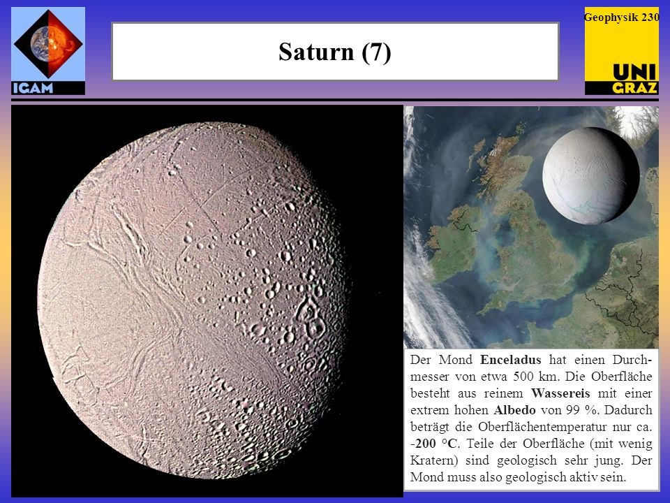 Saturn (7) Geophysik 230 Der Mond Enceladus hat einen Durch- messer von etwa 500 km. Die Oberfläche besteht aus reinem Wassereis mit einer extrem hohe