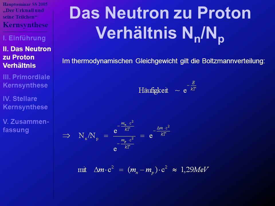 """Hauptseminar SS 2005 """"Der Urknall und seine Teilchen Kernsynthese Das Neutron zu Proton Verhältnis N n /N p Im thermodynamischen Gleichgewicht gilt die Boltzmannverteilung: I."""