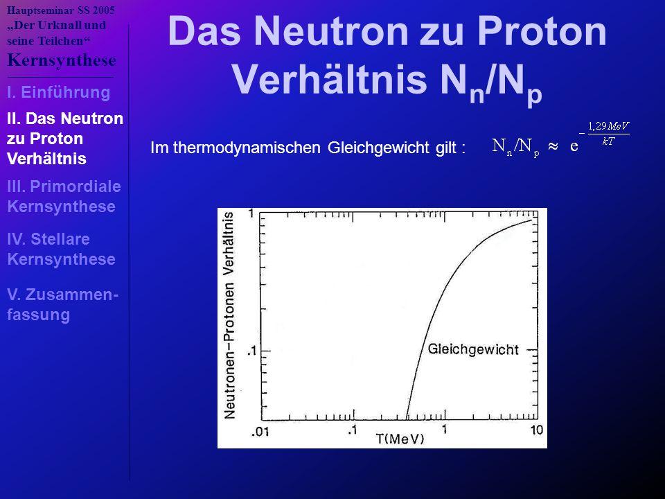 """Hauptseminar SS 2005 """"Der Urknall und seine Teilchen Kernsynthese Das Neutron zu Proton Verhältnis N n /N p Im thermodynamischen Gleichgewicht gilt : I."""