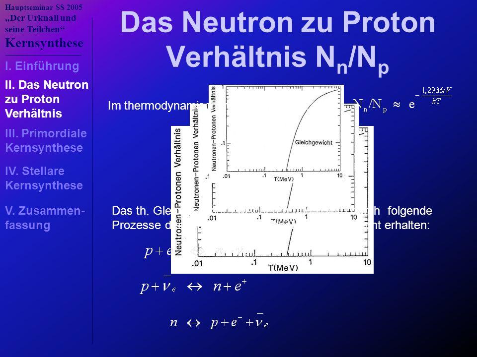"""Hauptseminar SS 2005 """"Der Urknall und seine Teilchen"""" Kernsynthese Das Neutron zu Proton Verhältnis N n /N p Im thermodynamischen Gleichgewicht gilt :"""
