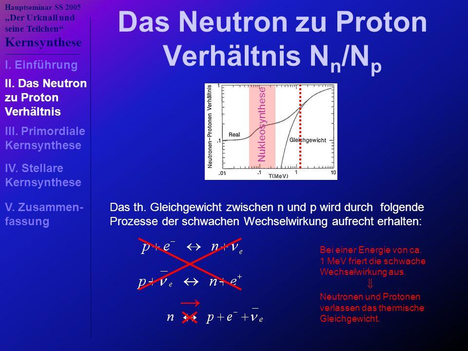 """Hauptseminar SS 2005 """"Der Urknall und seine Teilchen"""" Kernsynthese Das Neutron zu Proton Verhältnis N n /N p Das th. Gleichgewicht zwischen n und p wi"""
